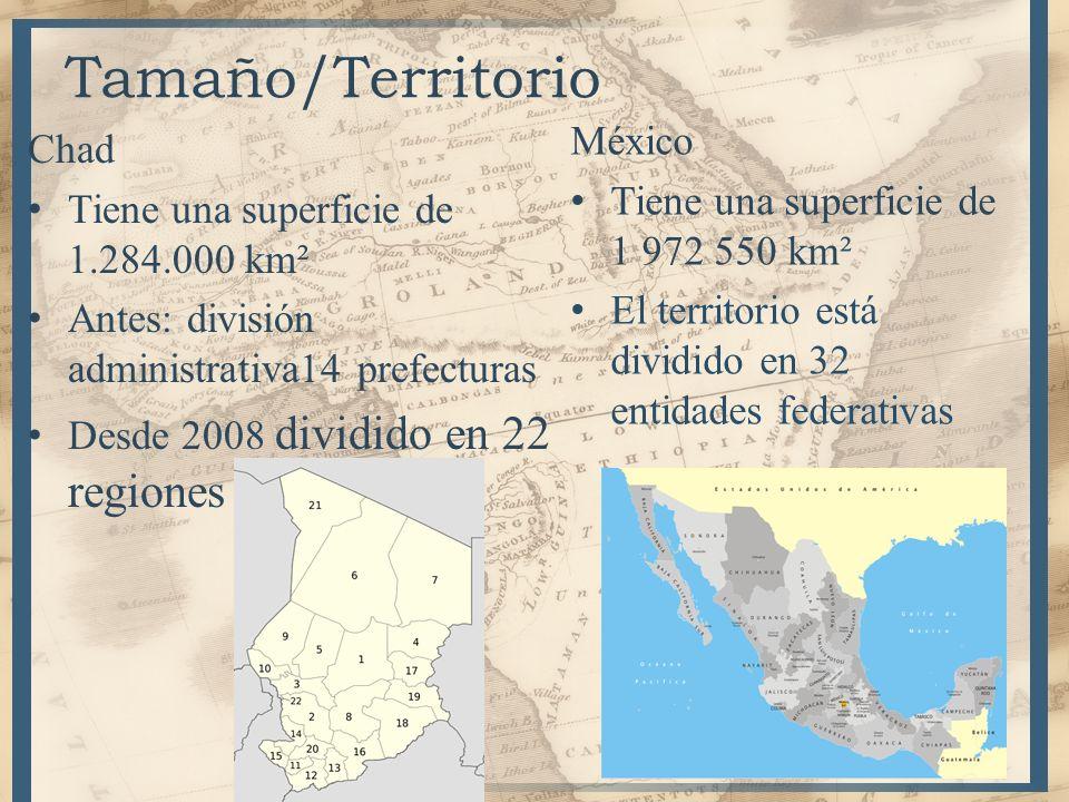 Tamaño/Territorio México Chad Tiene una superficie de 1 972 550 km²