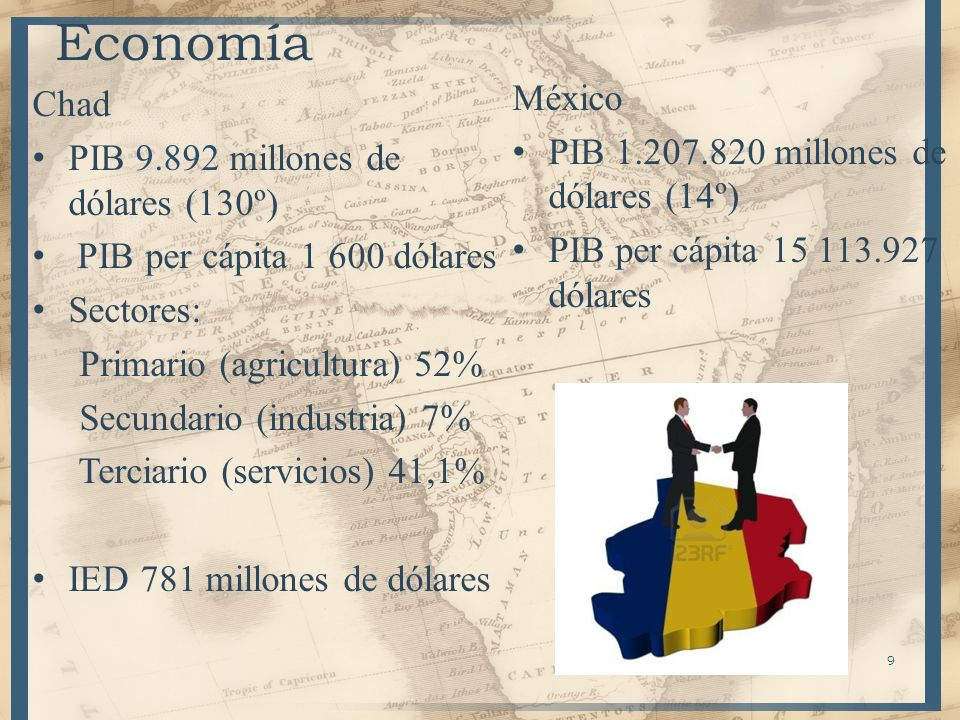Economía México PIB 1.207.820 millones de dólares (14º) Chad