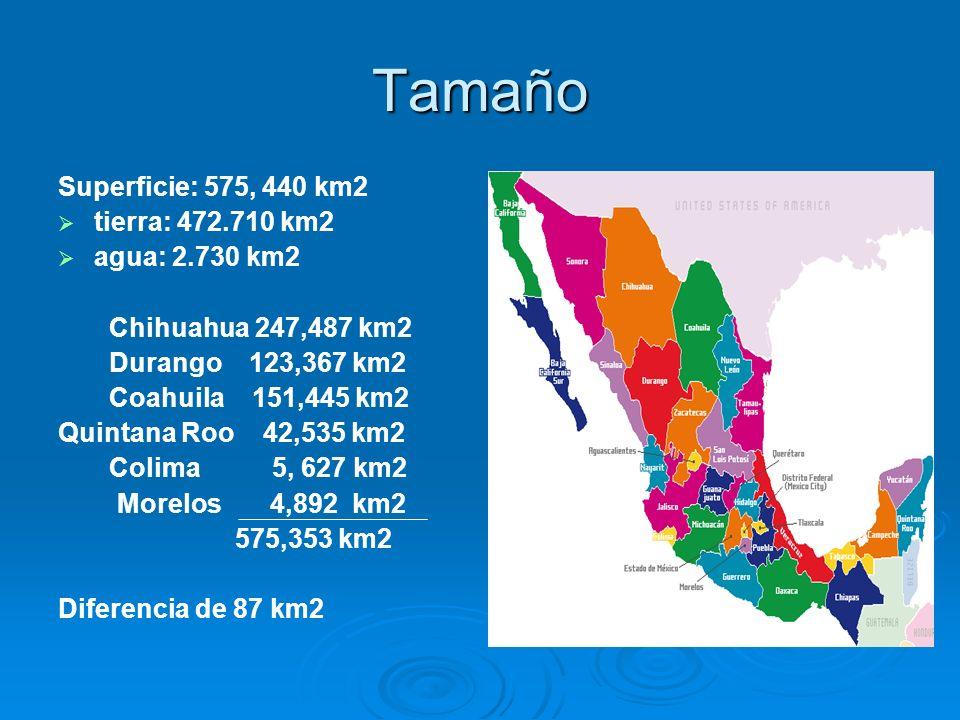 Tamaño Superficie: 575, 440 km2 tierra: 472.710 km2 agua: 2.730 km2