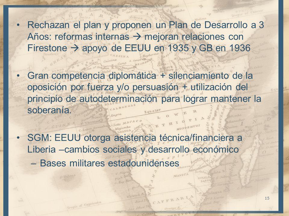 Rechazan el plan y proponen un Plan de Desarrollo a 3 Años: reformas internas  mejoran relaciones con Firestone  apoyo de EEUU en 1935 y GB en 1936