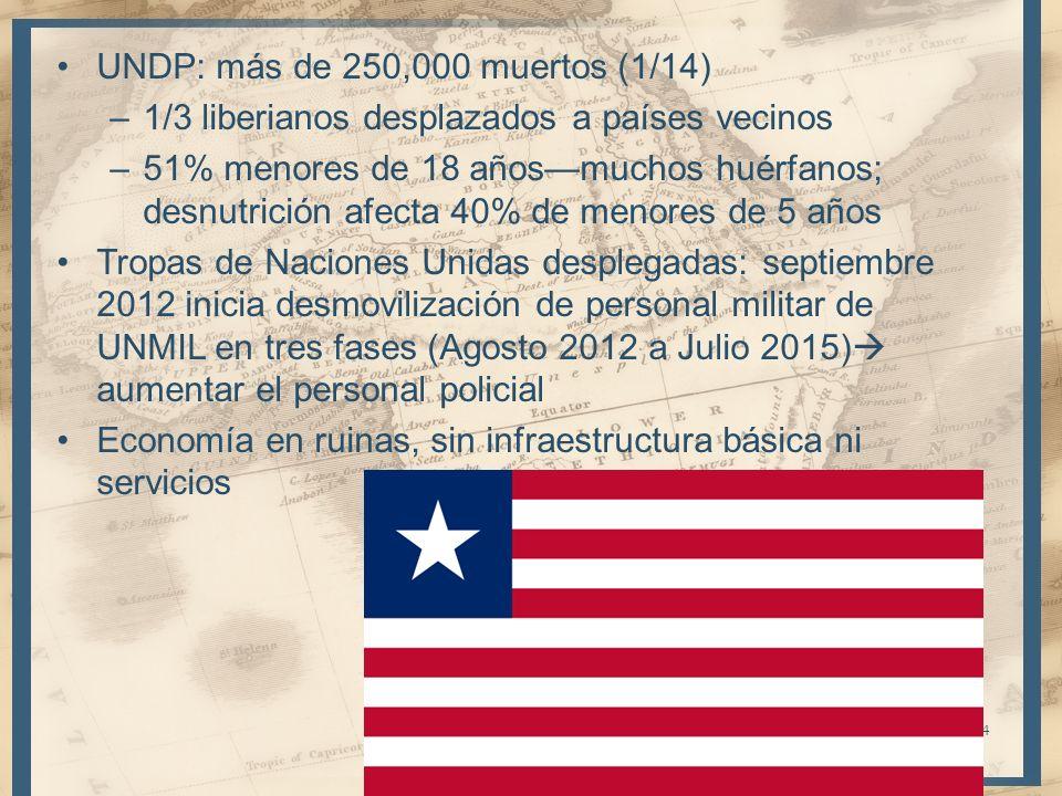 UNDP: más de 250,000 muertos (1/14)