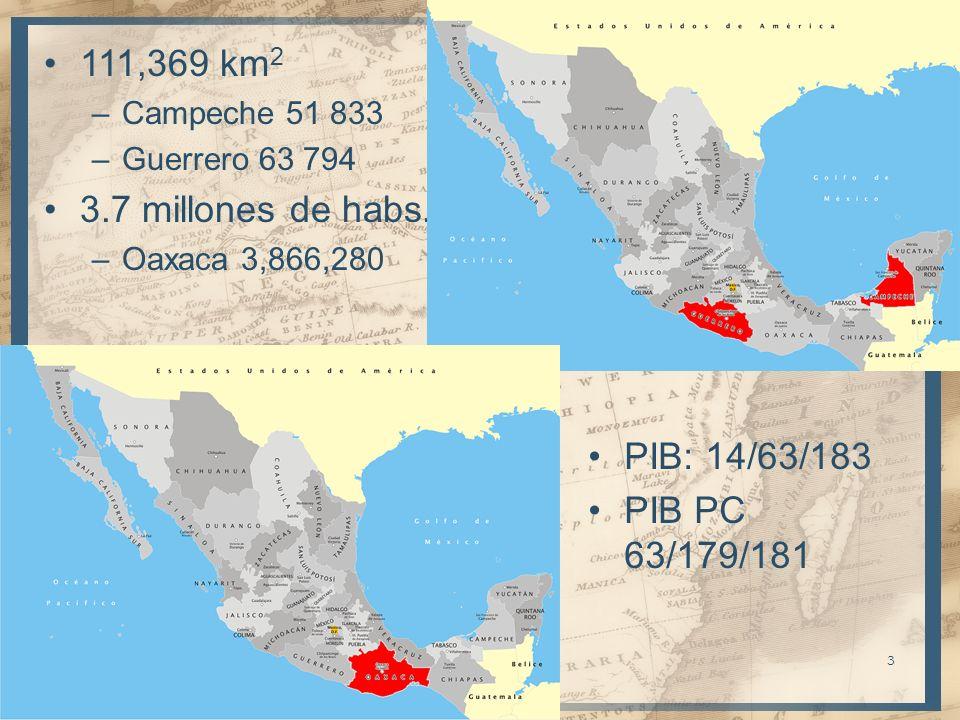 111,369 km2 3.7 millones de habs. PIB: 14/63/183 PIB PC 63/179/181