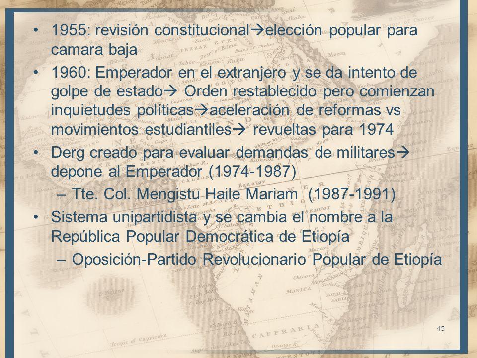 1955: revisión constitucionalelección popular para camara baja