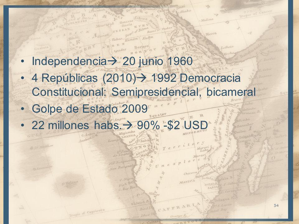 Independencia 20 junio 1960 4 Repúblicas (2010) 1992 Democracia Constitucional: Semipresidencial, bicameral.
