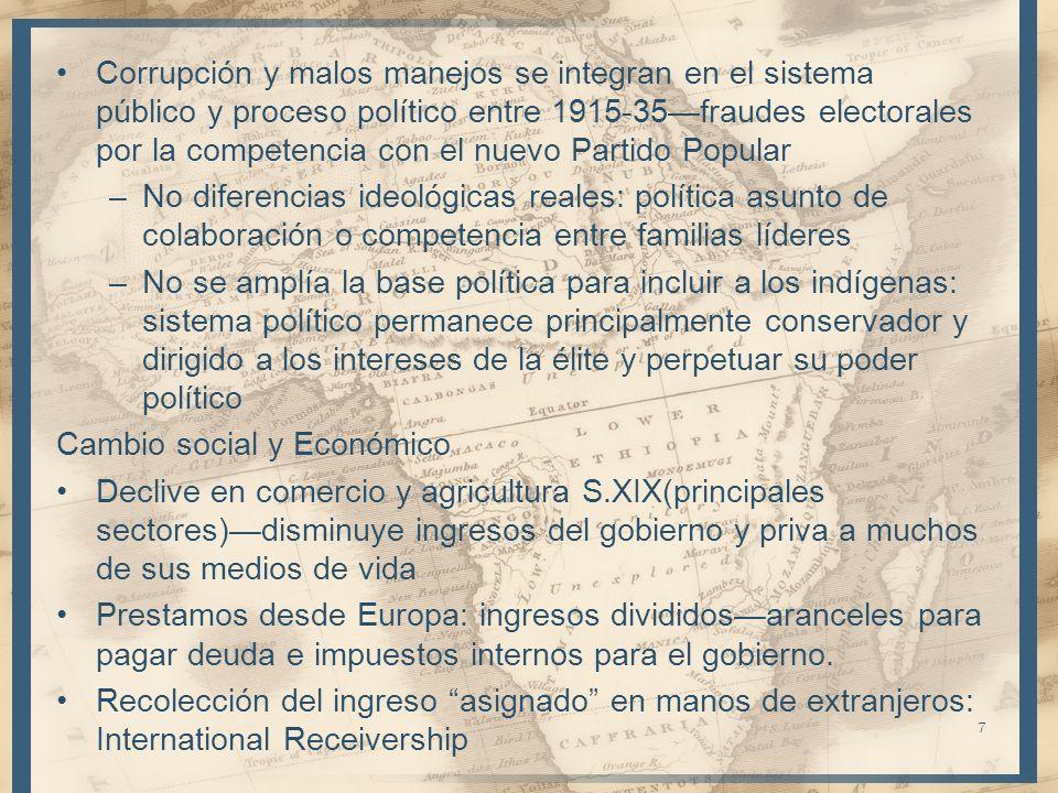 Corrupción y malos manejos se integran en el sistema público y proceso político entre 1915-35—fraudes electorales por la competencia con el nuevo Partido Popular