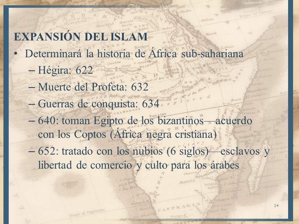 EXPANSIÓN DEL ISLAM Determinará la historia de África sub-sahariana. Hégira: 622. Muerte del Profeta: 632.