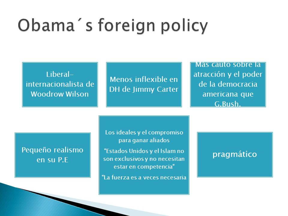 Obama´s foreign policy