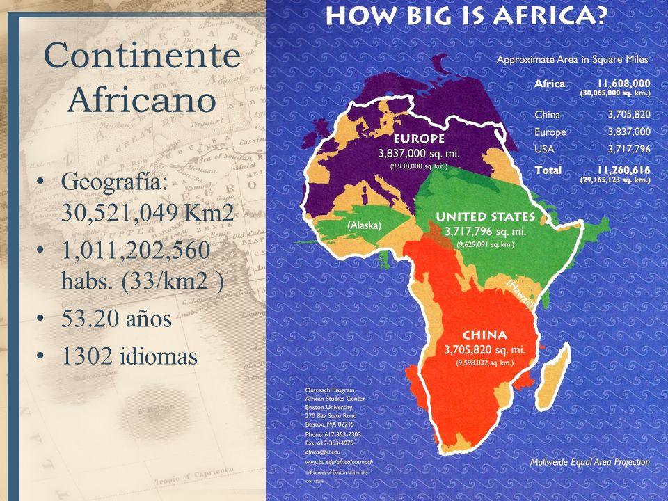 Continente Africano Geografía: 30,521,049 Km2