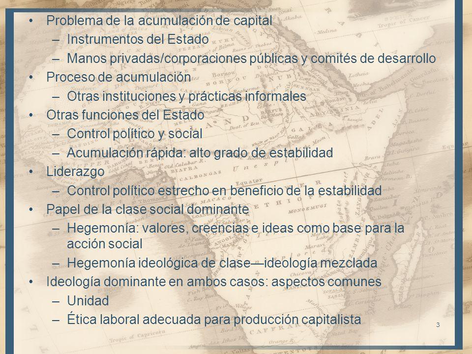 Problema de la acumulación de capital