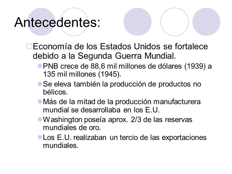 Antecedentes: Economía de los Estados Unidos se fortalece debido a la Segunda Guerra Mundial.
