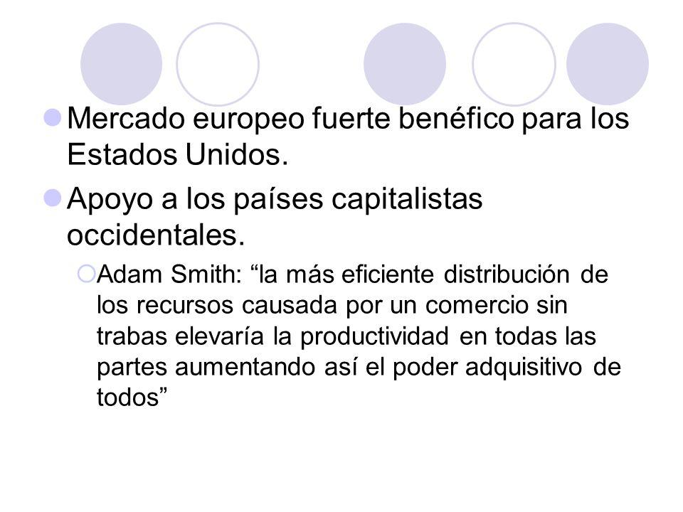 Mercado europeo fuerte benéfico para los Estados Unidos.