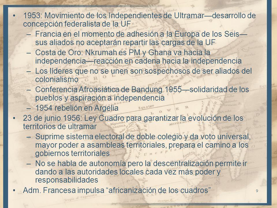 1953: Movimiento de los Independientes de Ultramar—desarrollo de concepción federalista de la UF