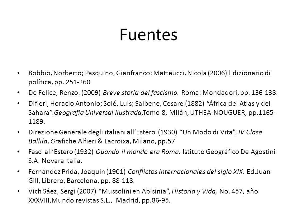 Fuentes Bobbio, Norberto; Pasquino, Gianfranco; Matteucci, Nicola (2006)Il dizionario di política, pp. 251-260.