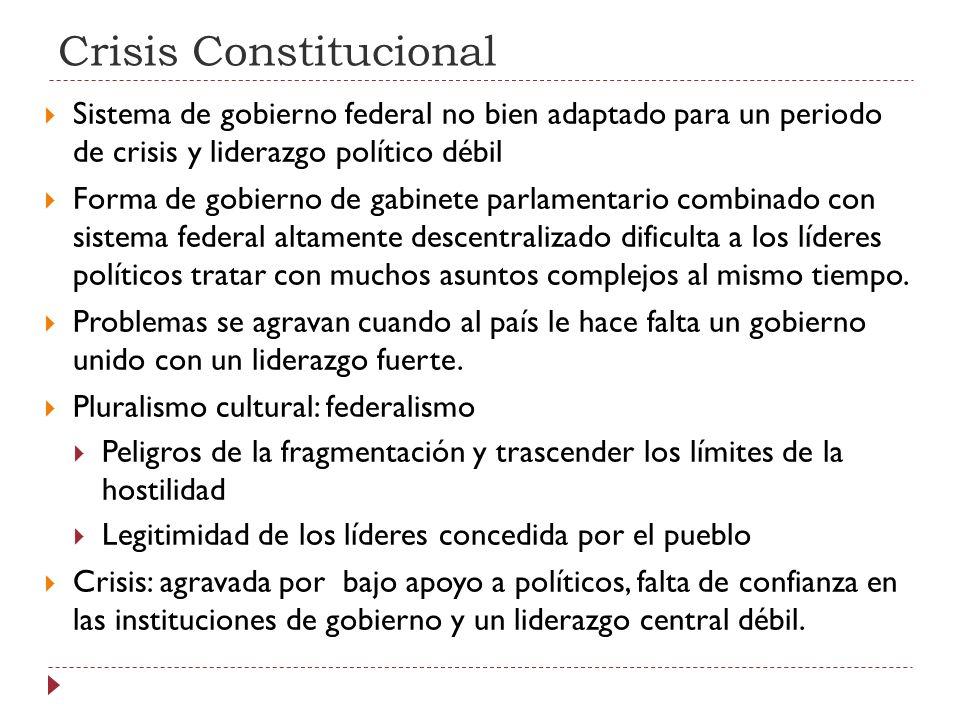 Crisis Constitucional