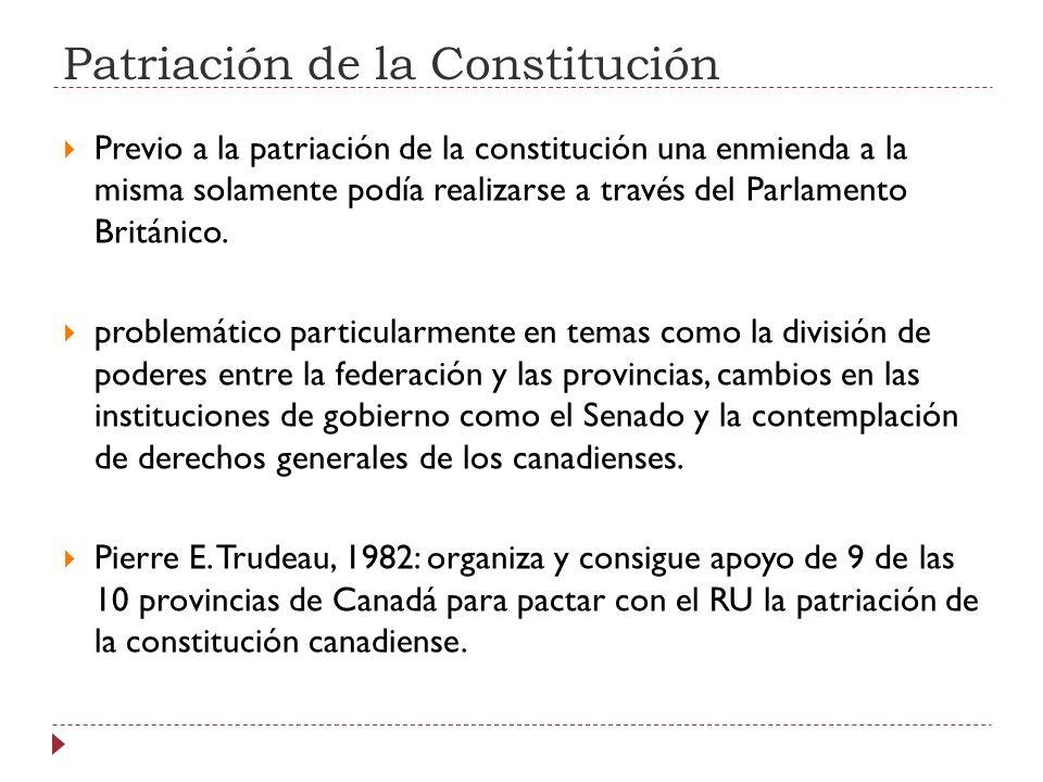 Patriación de la Constitución