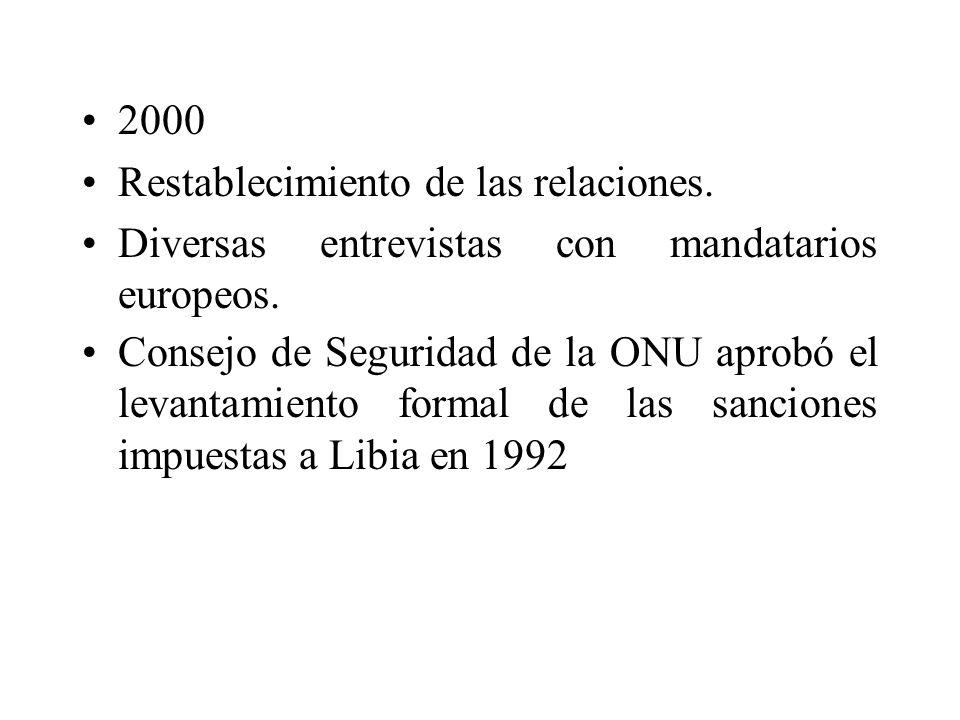 2000 Restablecimiento de las relaciones. Diversas entrevistas con mandatarios europeos.