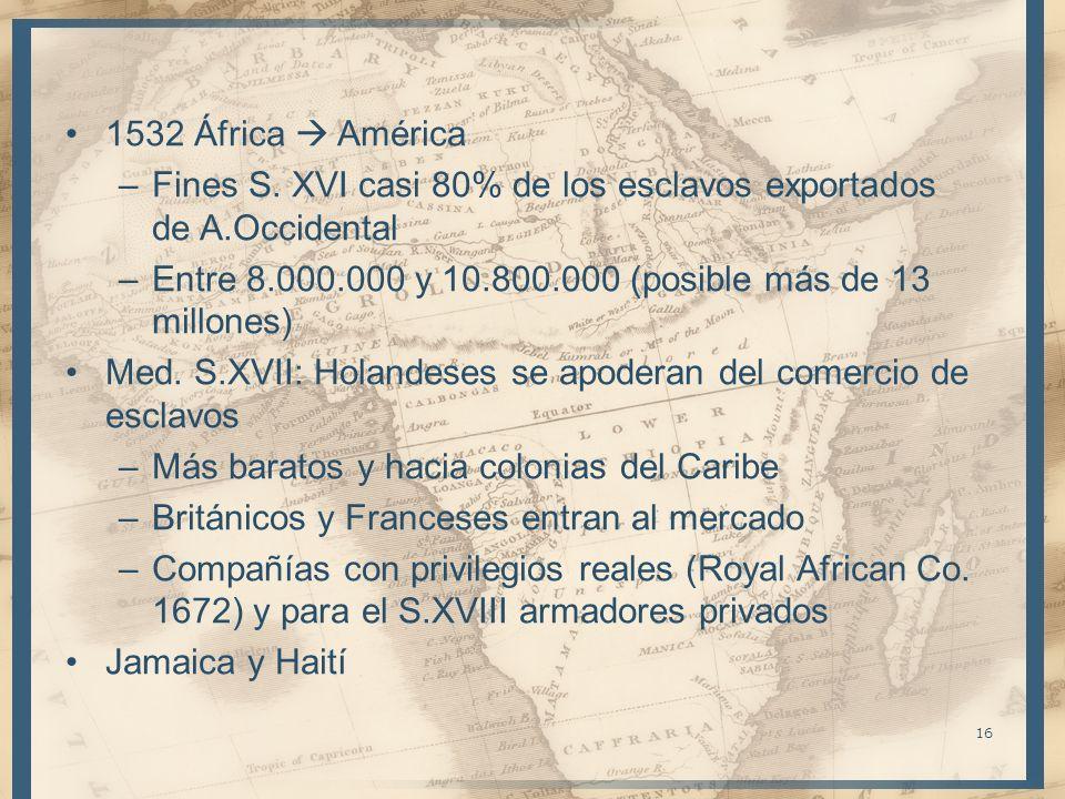 1532 África  América Fines S. XVI casi 80% de los esclavos exportados de A.Occidental. Entre 8.000.000 y 10.800.000 (posible más de 13 millones)