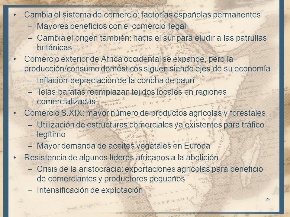 Cambia el sistema de comercio: factorías españolas permanentes