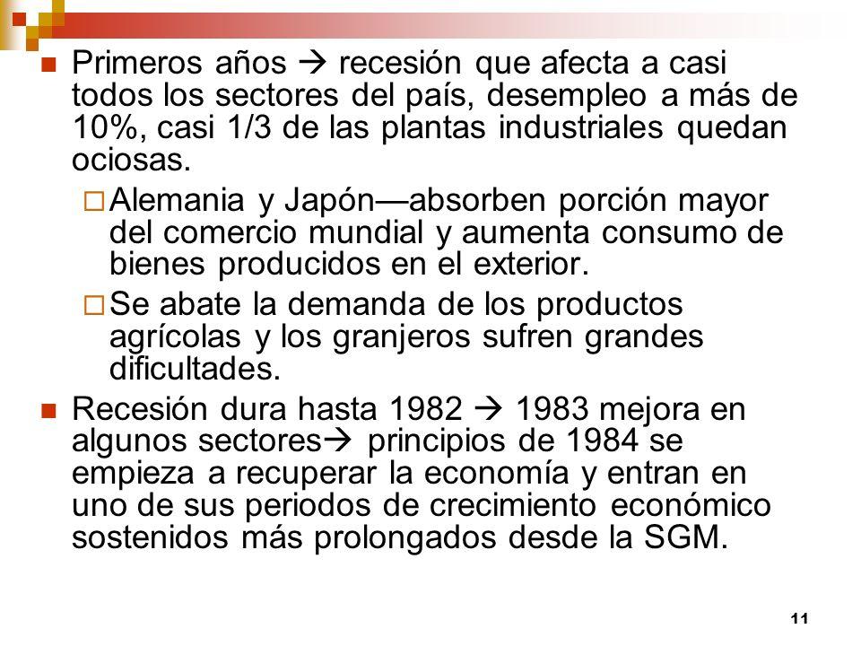 Primeros años  recesión que afecta a casi todos los sectores del país, desempleo a más de 10%, casi 1/3 de las plantas industriales quedan ociosas.