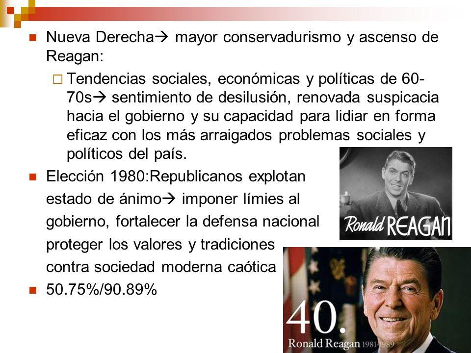 Nueva Derecha mayor conservadurismo y ascenso de Reagan: