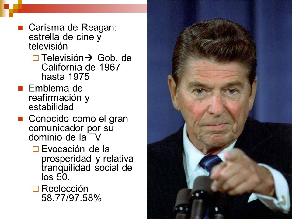Carisma de Reagan: estrella de cine y televisión