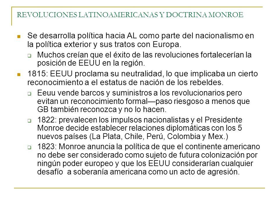 REVOLUCIONES LATINOAMERICANAS Y DOCTRINA MONROE