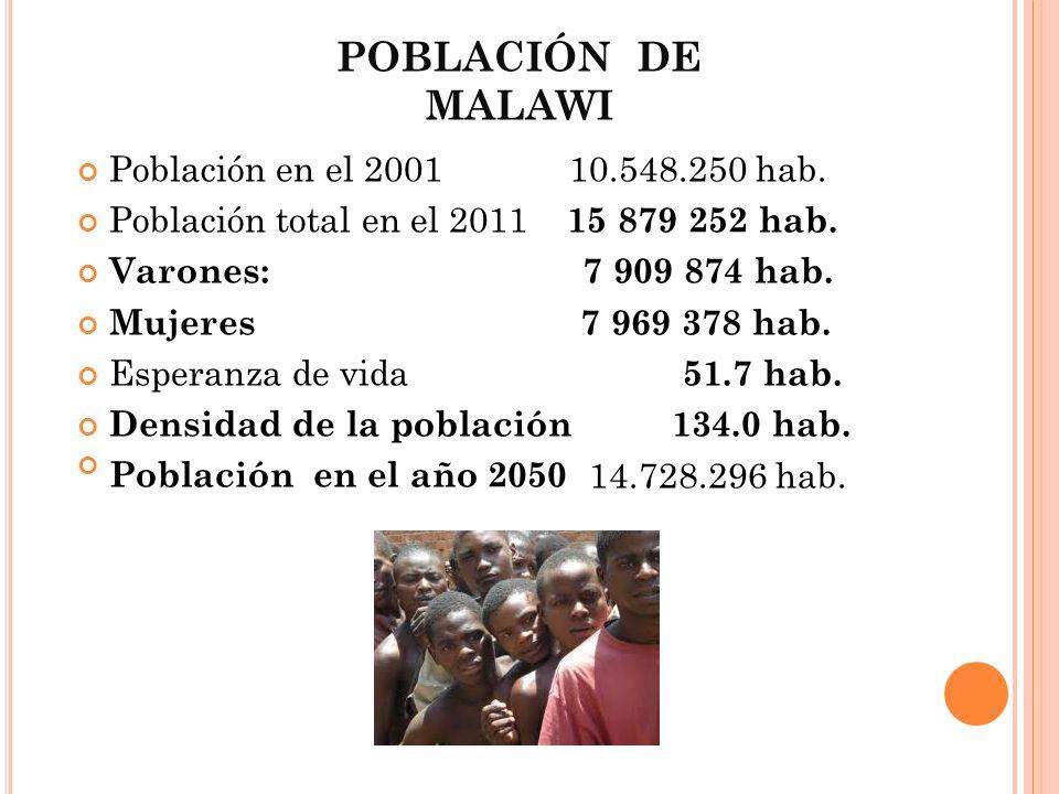 POBLACIÓN DE MALAWI Población en el 2001 10.548.250 hab.