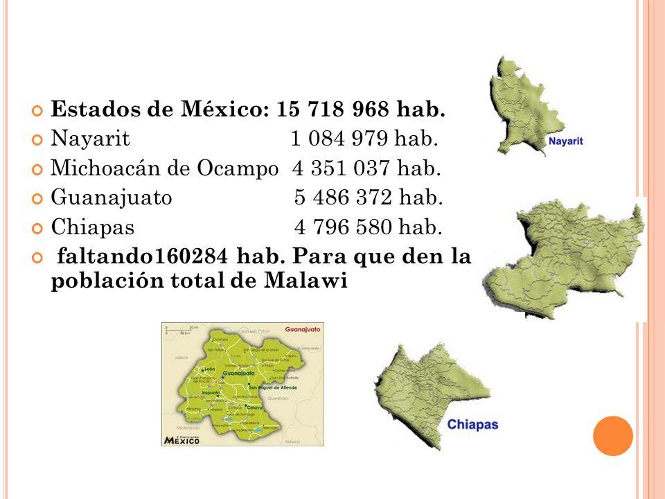 Estados de México: 15 718 968 hab. Nayarit 1 084 979 hab. Michoacán de Ocampo 4 351 037 hab.