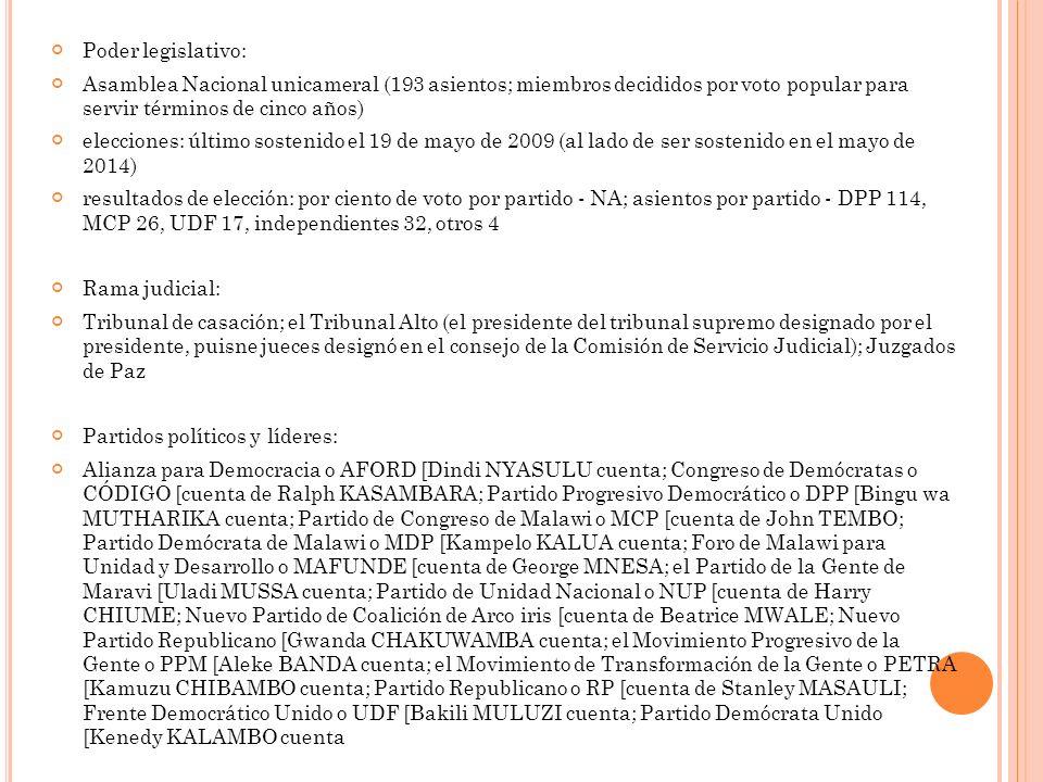 Poder legislativo: Asamblea Nacional unicameral (193 asientos; miembros decididos por voto popular para servir términos de cinco años)