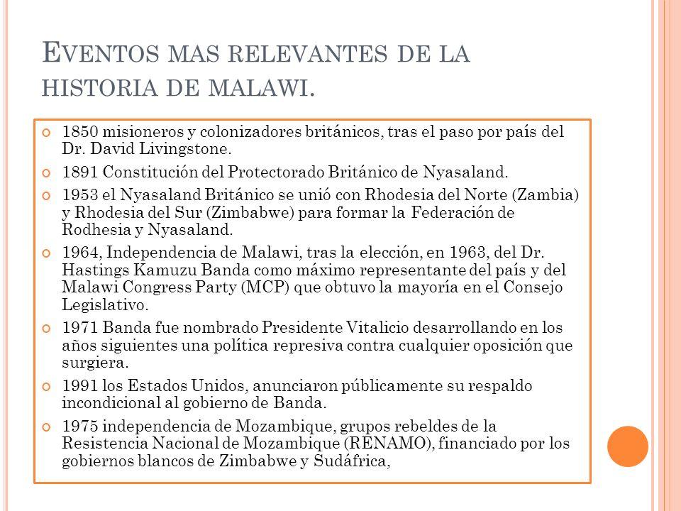 Eventos mas relevantes de la historia de malawi.