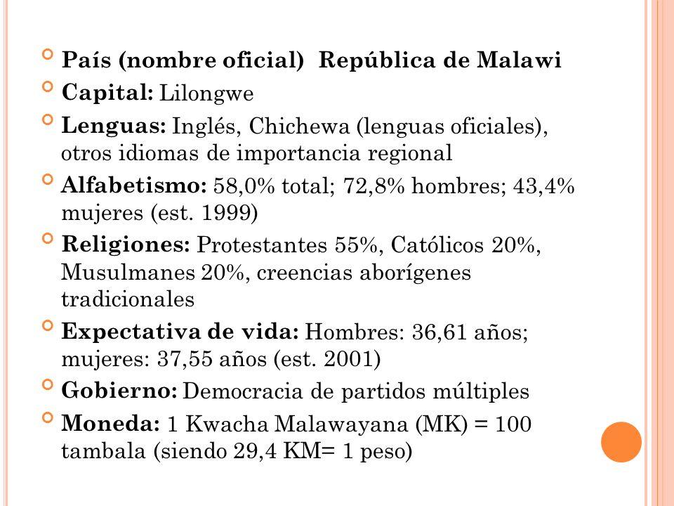 País (nombre oficial) República de Malawi