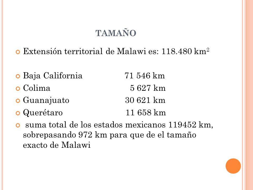 TAMAÑOExtensión territorial de Malawi es: 118.480 km2. Baja California 71 546 km. Colima 5 627 km.