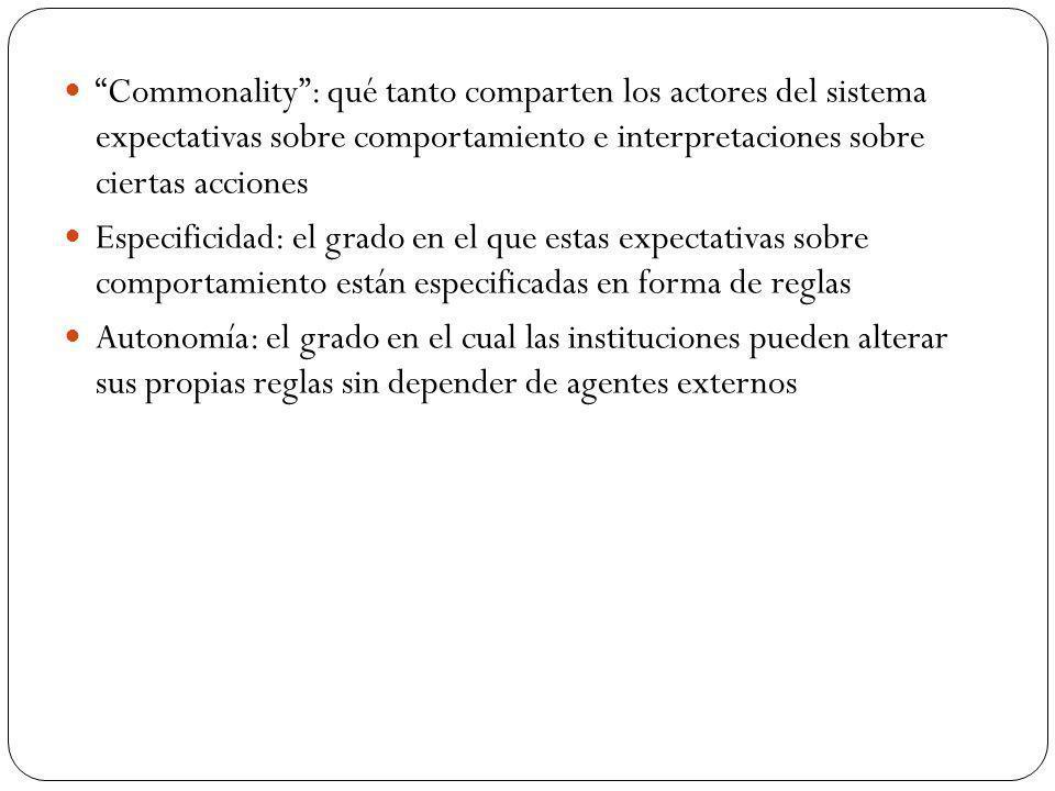 Commonality : qué tanto comparten los actores del sistema expectativas sobre comportamiento e interpretaciones sobre ciertas acciones