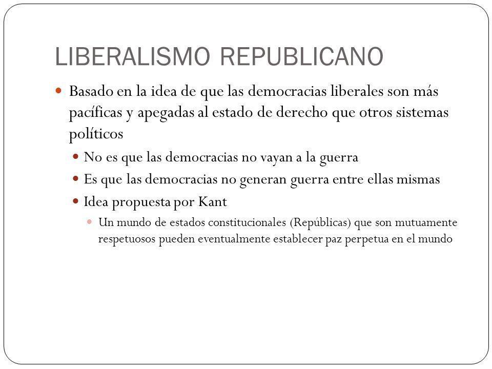 LIBERALISMO REPUBLICANO