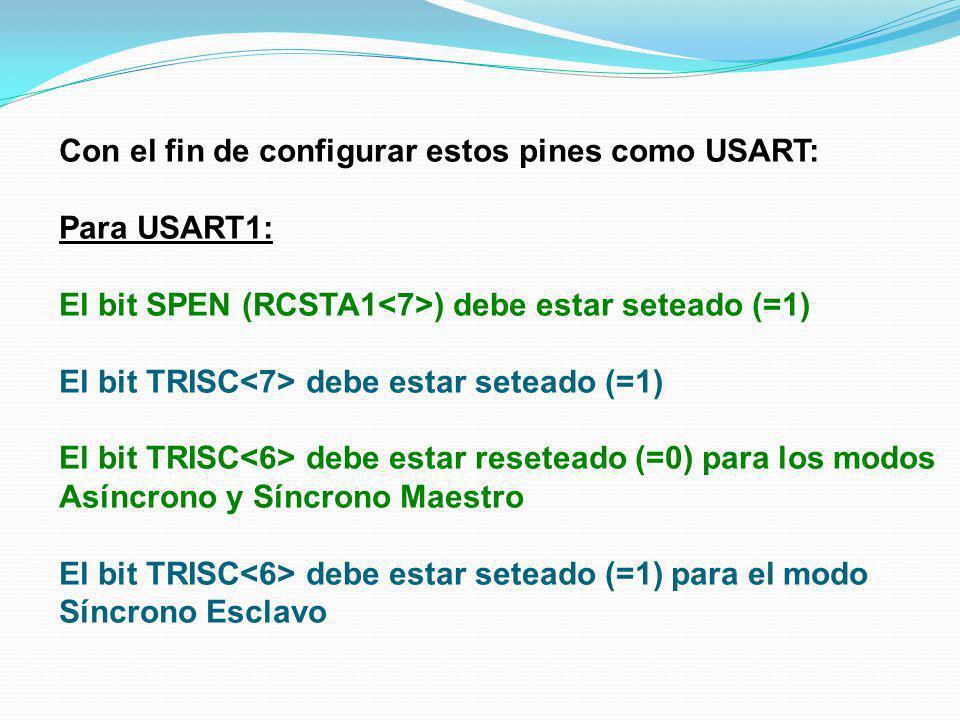 Con el fin de configurar estos pines como USART: