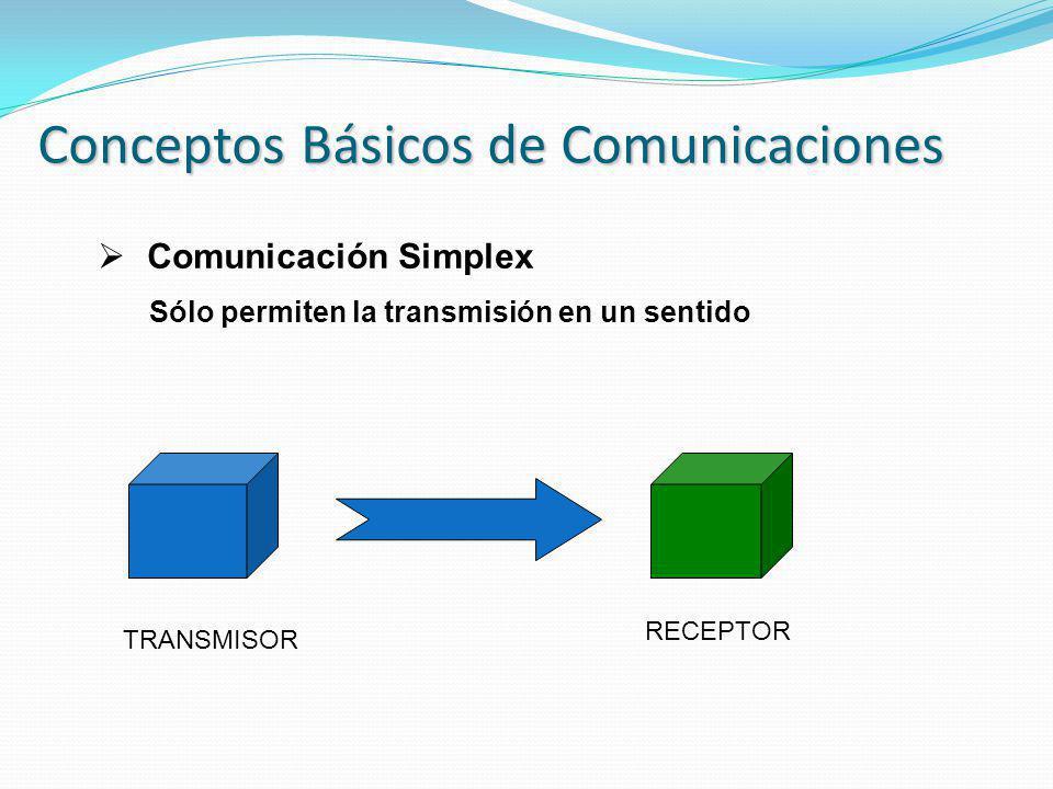 Conceptos Básicos de Comunicaciones