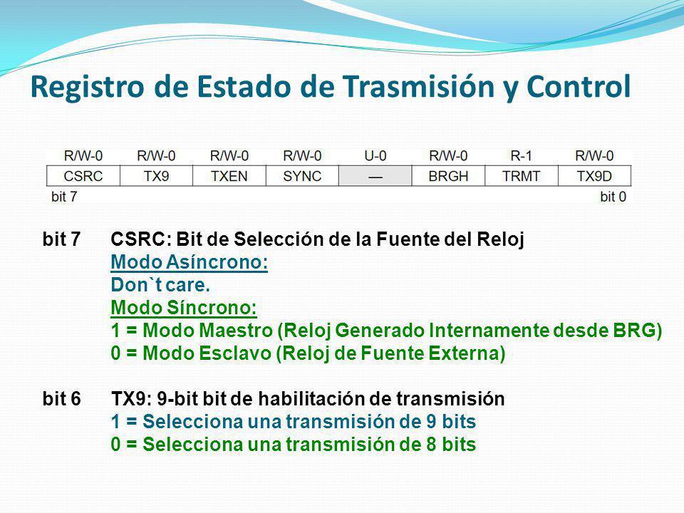 Registro de Estado de Trasmisión y Control