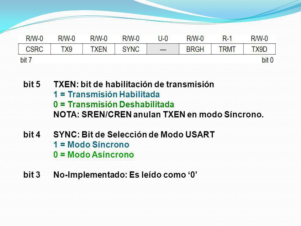 bit 5 TXEN: bit de habilitación de transmisión
