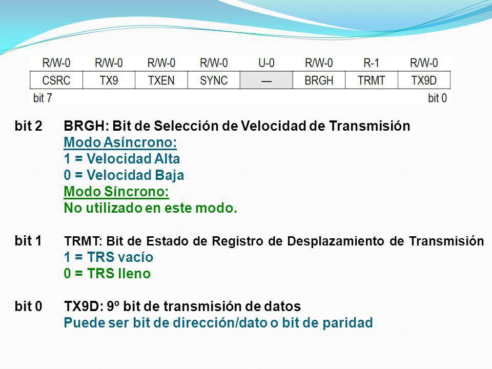 bit 2 BRGH: Bit de Selección de Velocidad de Transmisión