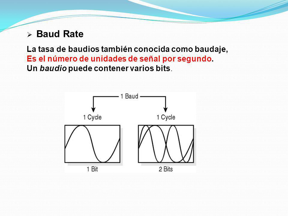 Baud Rate