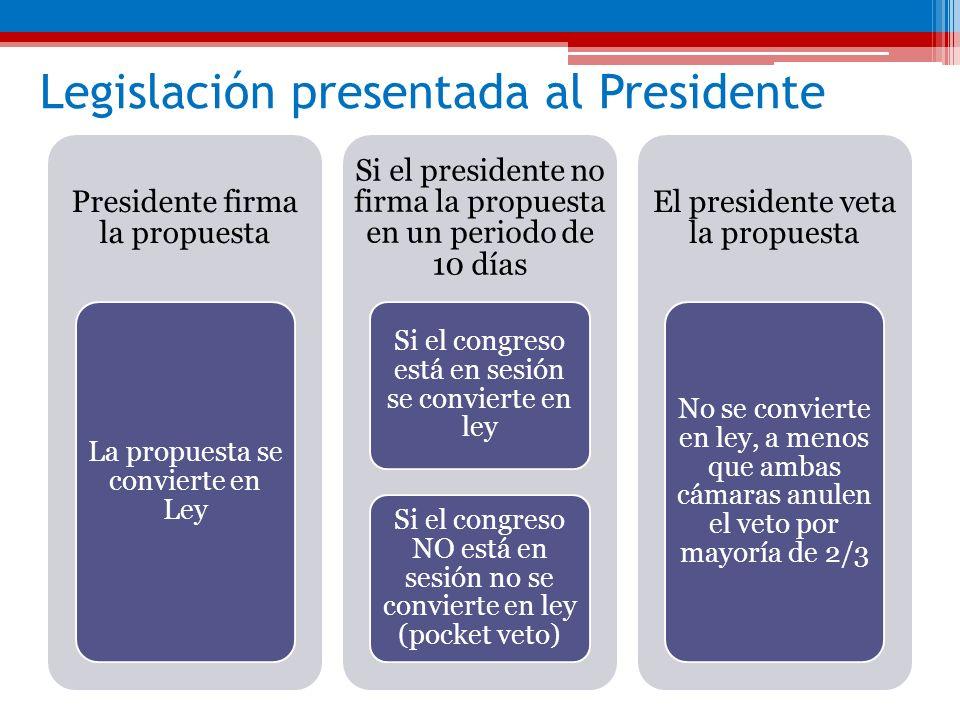 Legislación presentada al Presidente