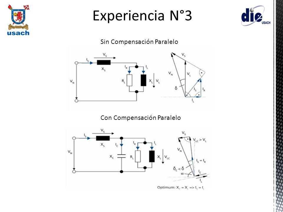 Experiencia N°3 Sin Compensación Paralelo Con Compensación Paralelo