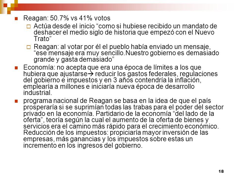 Reagan: 50.7% vs 41% votos