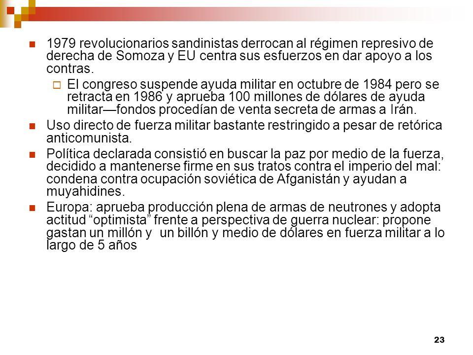 1979 revolucionarios sandinistas derrocan al régimen represivo de derecha de Somoza y EU centra sus esfuerzos en dar apoyo a los contras.
