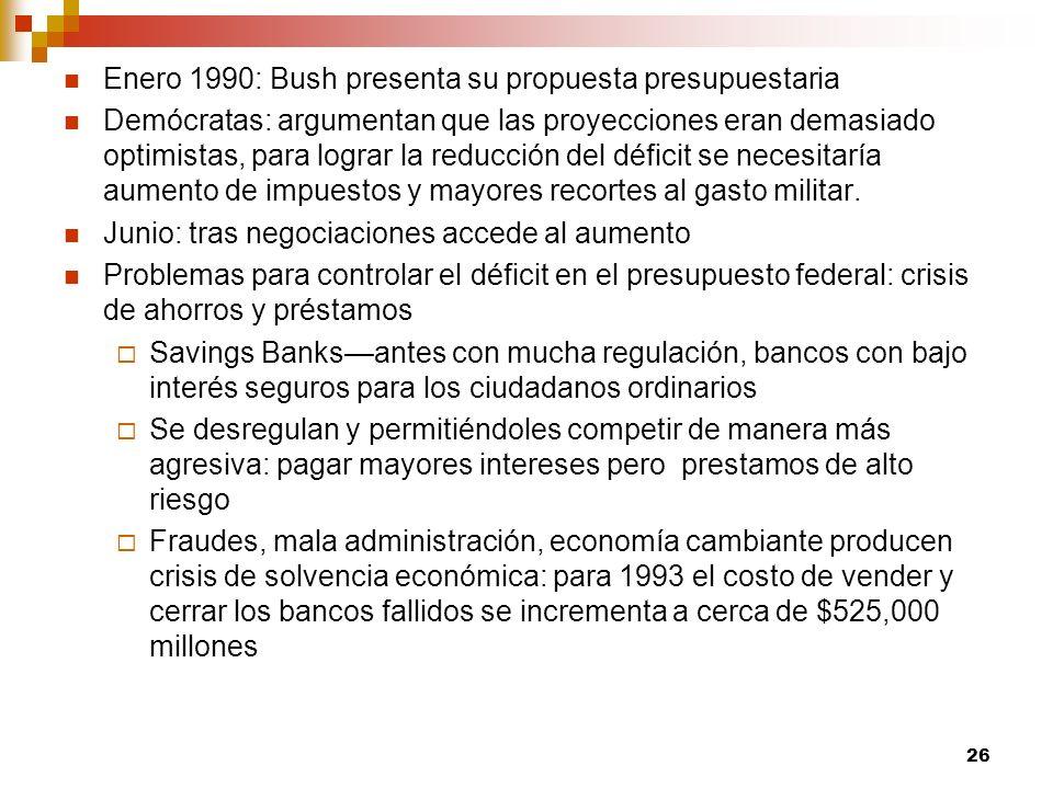 Enero 1990: Bush presenta su propuesta presupuestaria