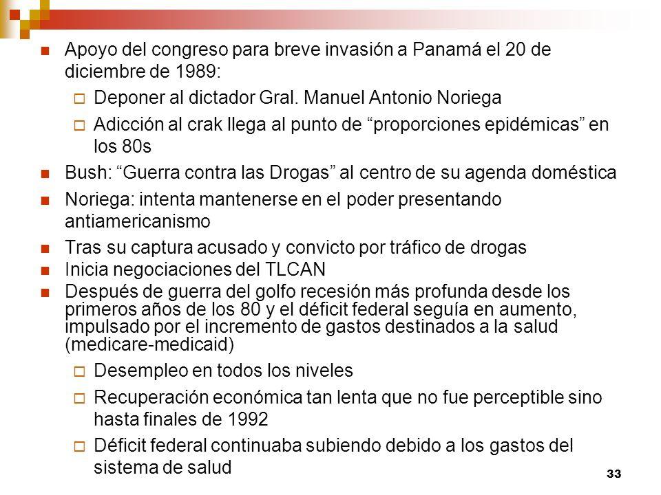 Apoyo del congreso para breve invasión a Panamá el 20 de diciembre de 1989: