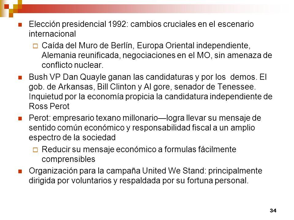 Elección presidencial 1992: cambios cruciales en el escenario internacional