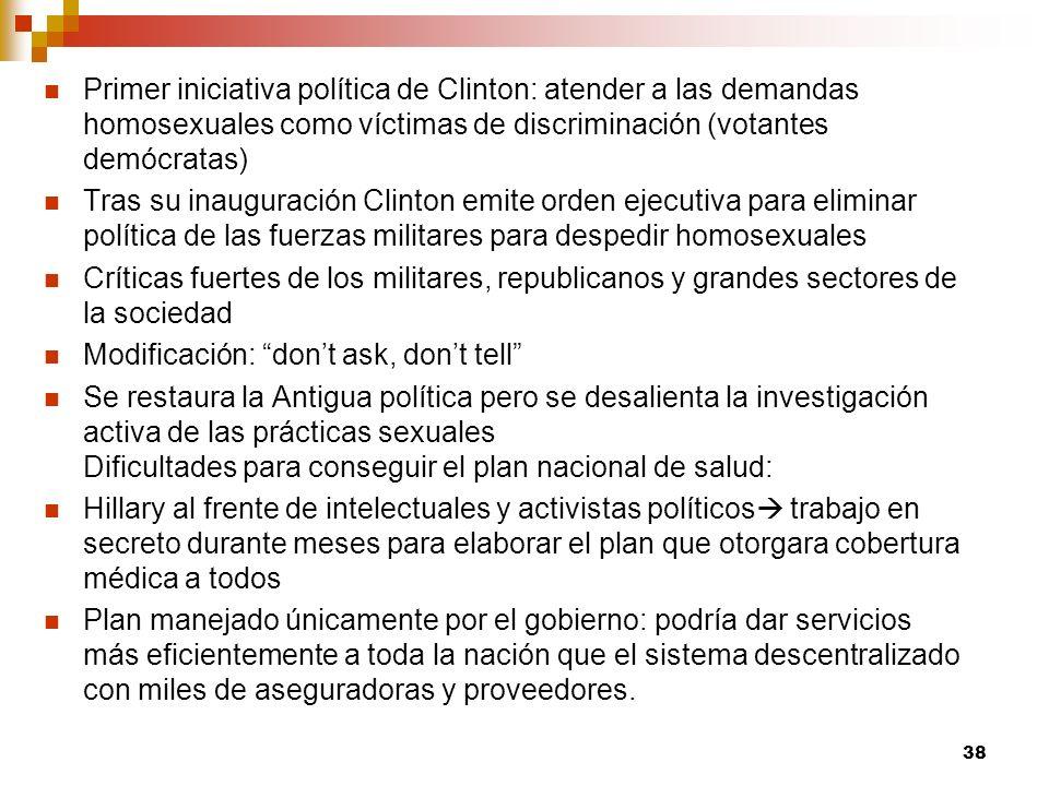 Primer iniciativa política de Clinton: atender a las demandas homosexuales como víctimas de discriminación (votantes demócratas)
