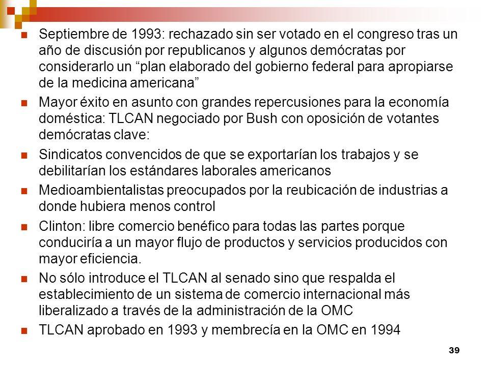 Septiembre de 1993: rechazado sin ser votado en el congreso tras un año de discusión por republicanos y algunos demócratas por considerarlo un plan elaborado del gobierno federal para apropiarse de la medicina americana