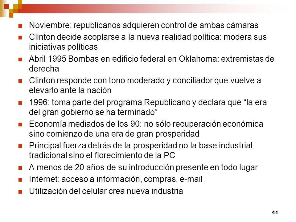 Noviembre: republicanos adquieren control de ambas cámaras